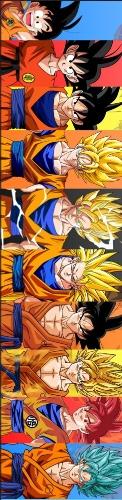 Goku evolution Custom longboard griptape