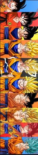 Goku Custom longboard griptape